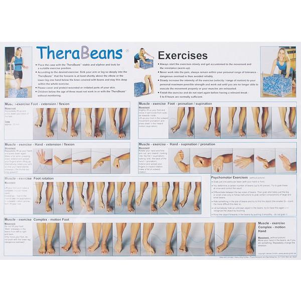 Plakat z ćwiczeniami do TheraBeans