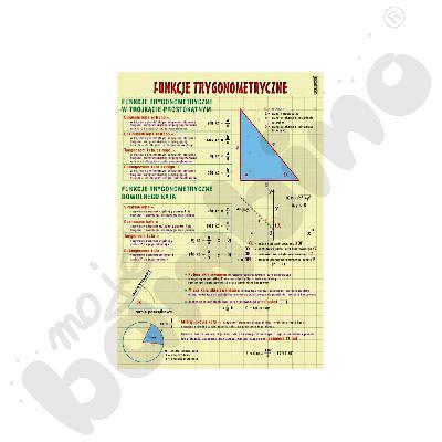 Plansza dydaktyczna - funkcje trygonometryczne