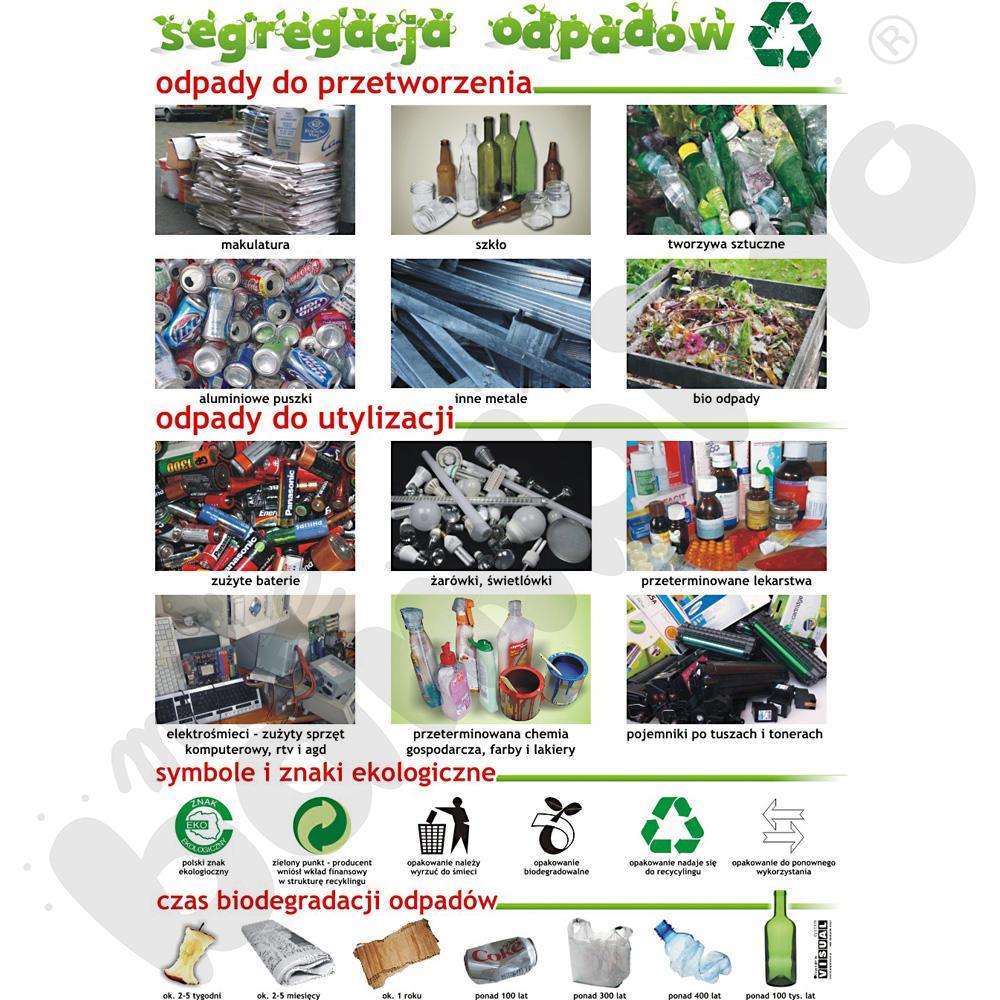 Plansza dydaktyczna - segregacja odpadów