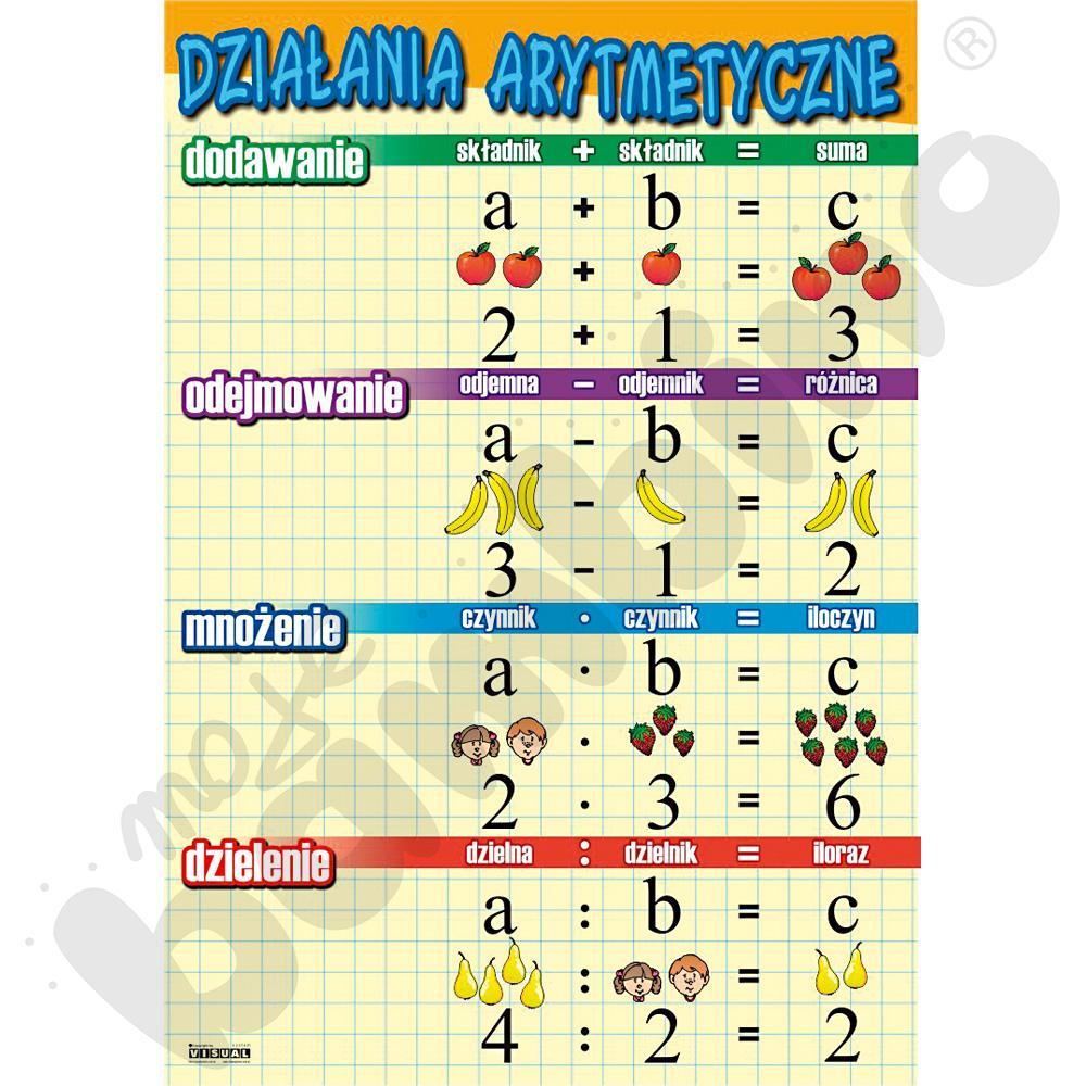 Plansza dydaktyczna - działania arytmetyczne