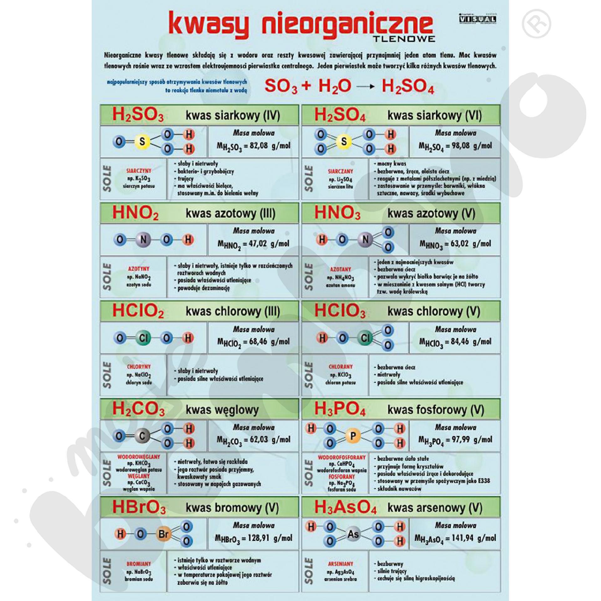 Plansza dydaktyczna - Kwasy nieorganiczne tlenowe