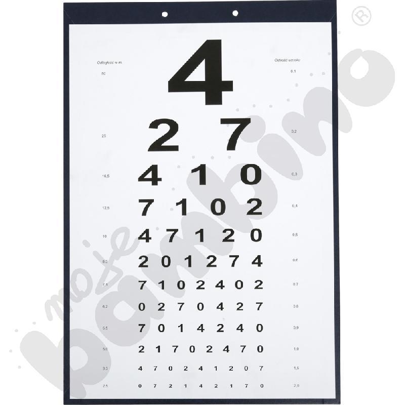Tablica optometryczna Snellena cyfry