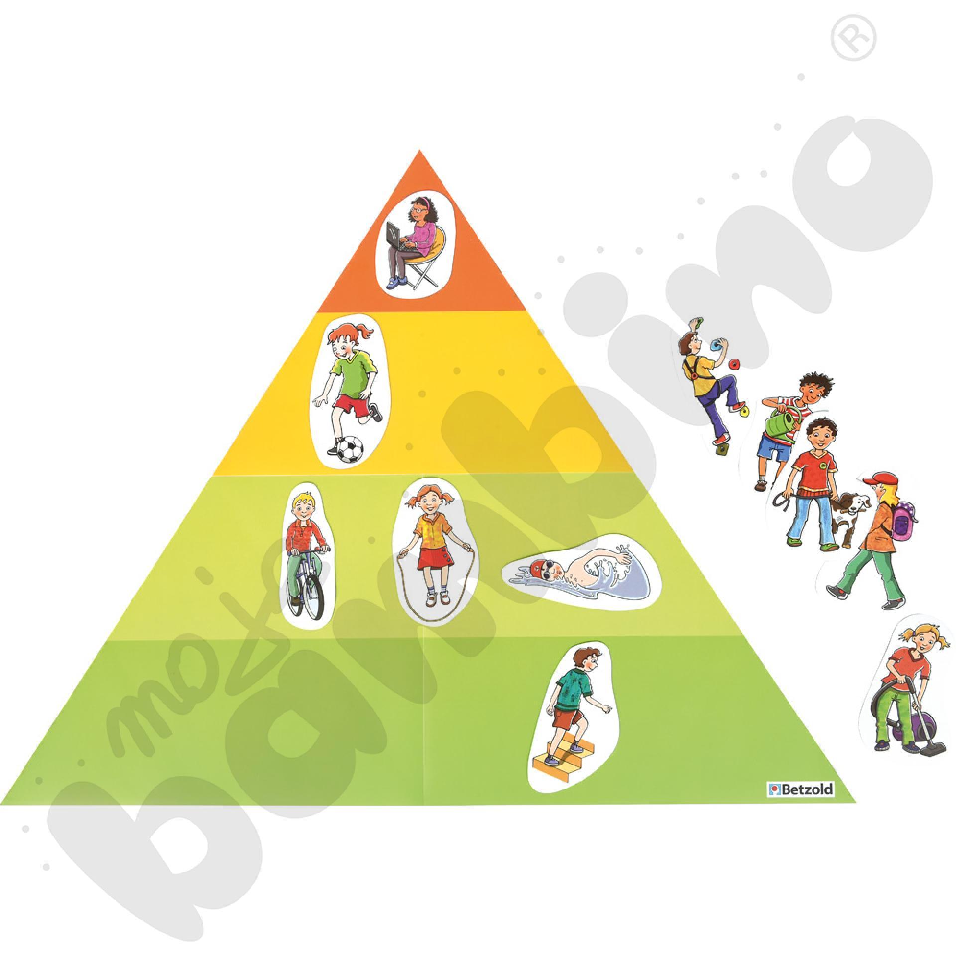 Piramida ruchu