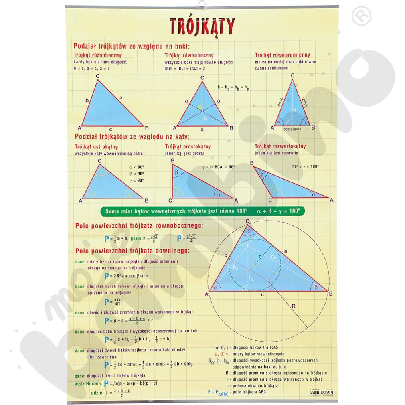 Plansza dydaktyczna - trójkąty