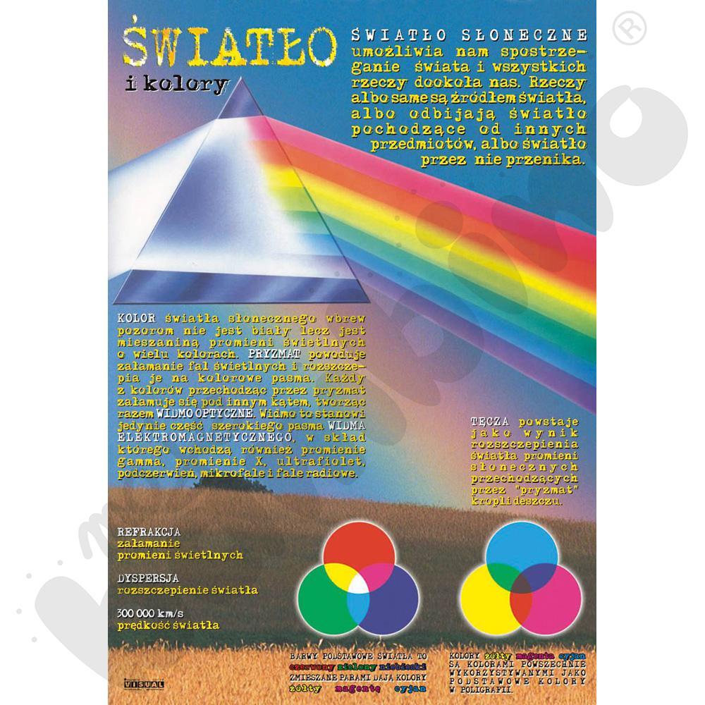 Plansza dydaktyczna - Światło i kolory