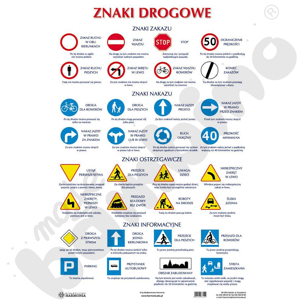 Znaki drogowe, przepisy ruchu drogowego
