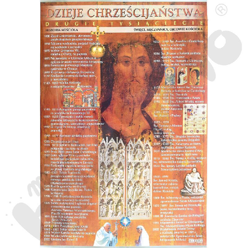 Plansza dydaktyczna - Dzieje chrześcijaństwa II tysiąclecie