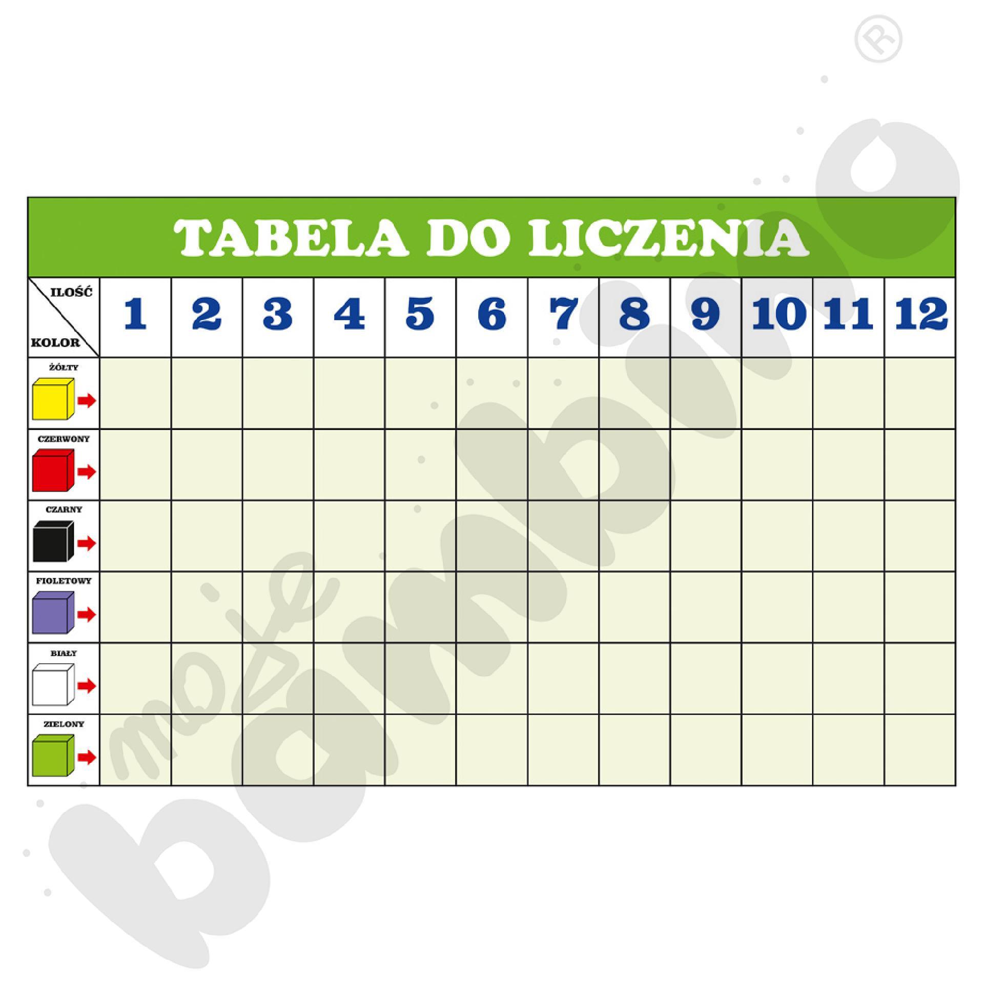 Tabela do liczenia