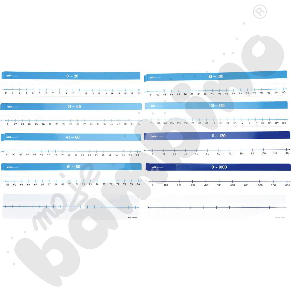 Osie liczbowe (0-120, 0-1000) - zestaw szkolny