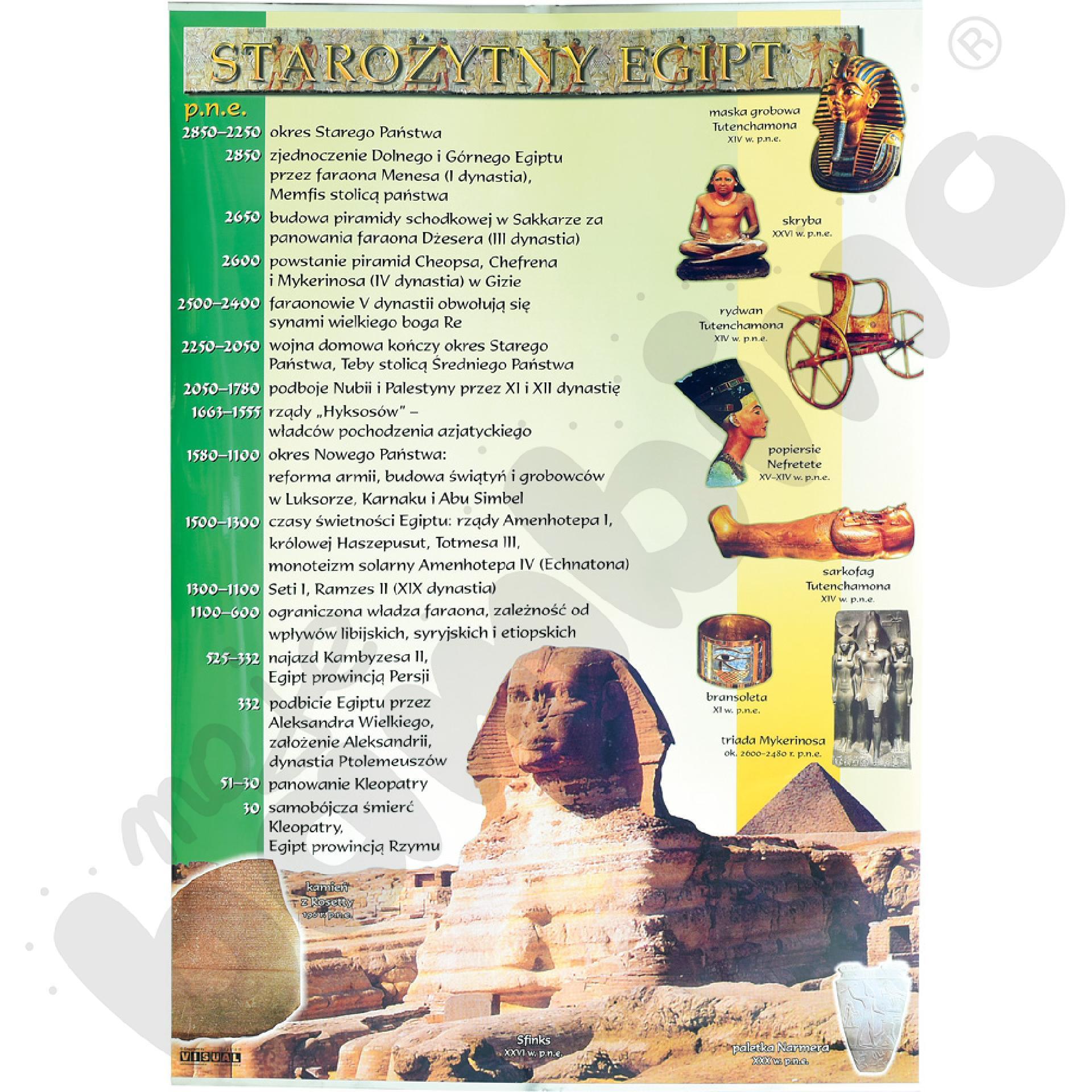 Plansza dydaktyczna - Starożytny Egipt