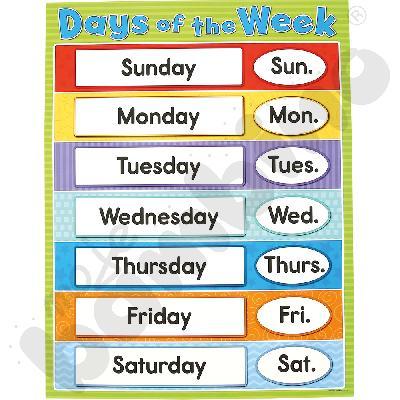 Dni tygodnia