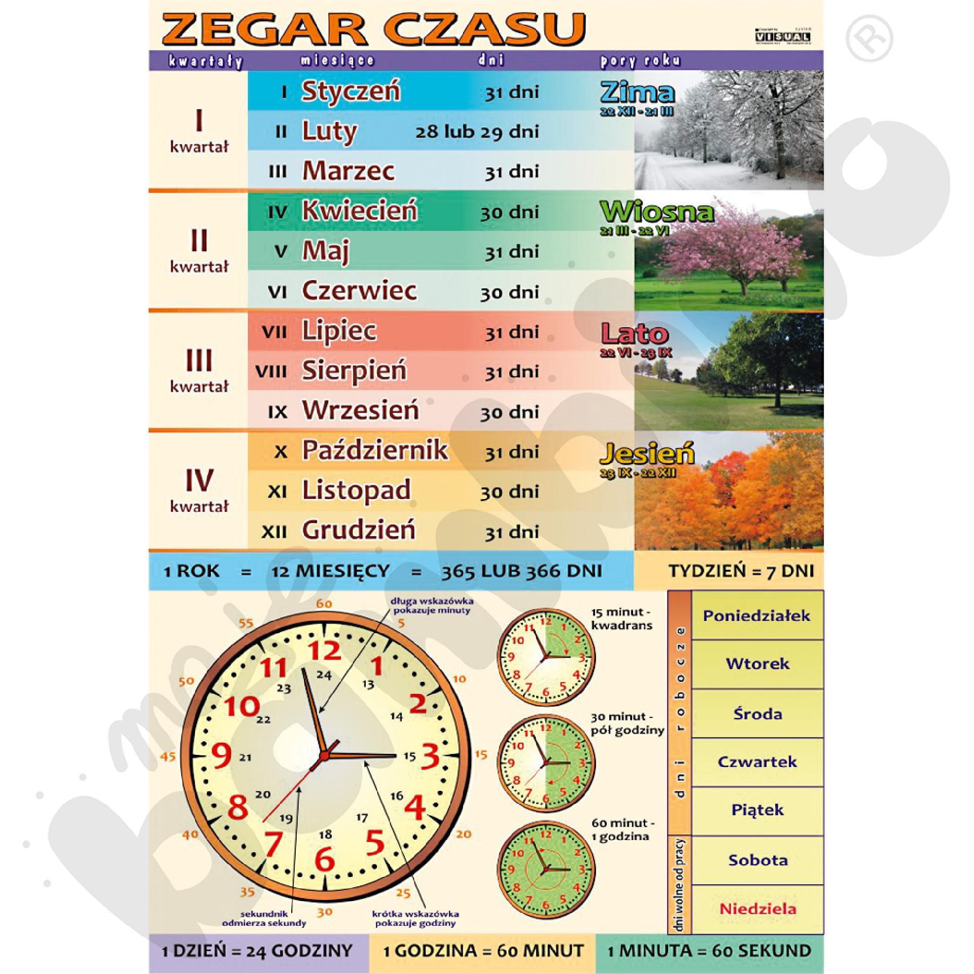 Plansza dydaktyczna - zegar czasu