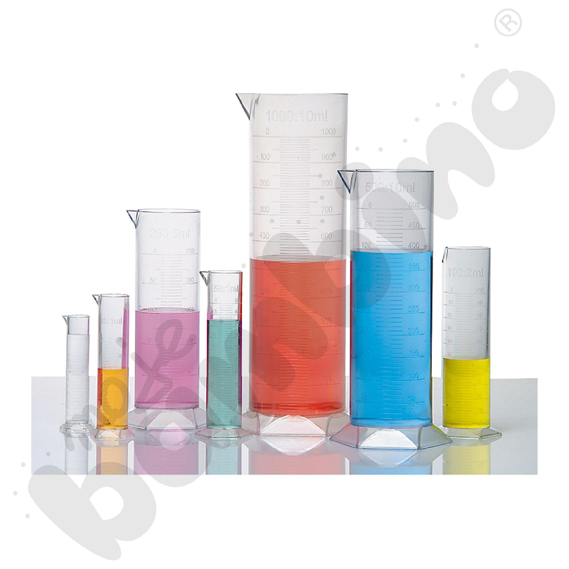 Cylindry menzurki
