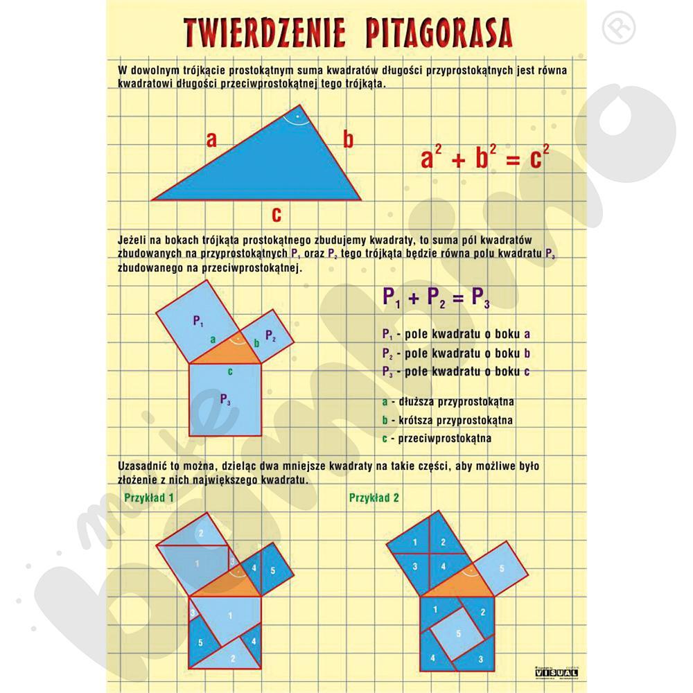 Plansza dydaktyczna - Twierdzenie Pitagorasa