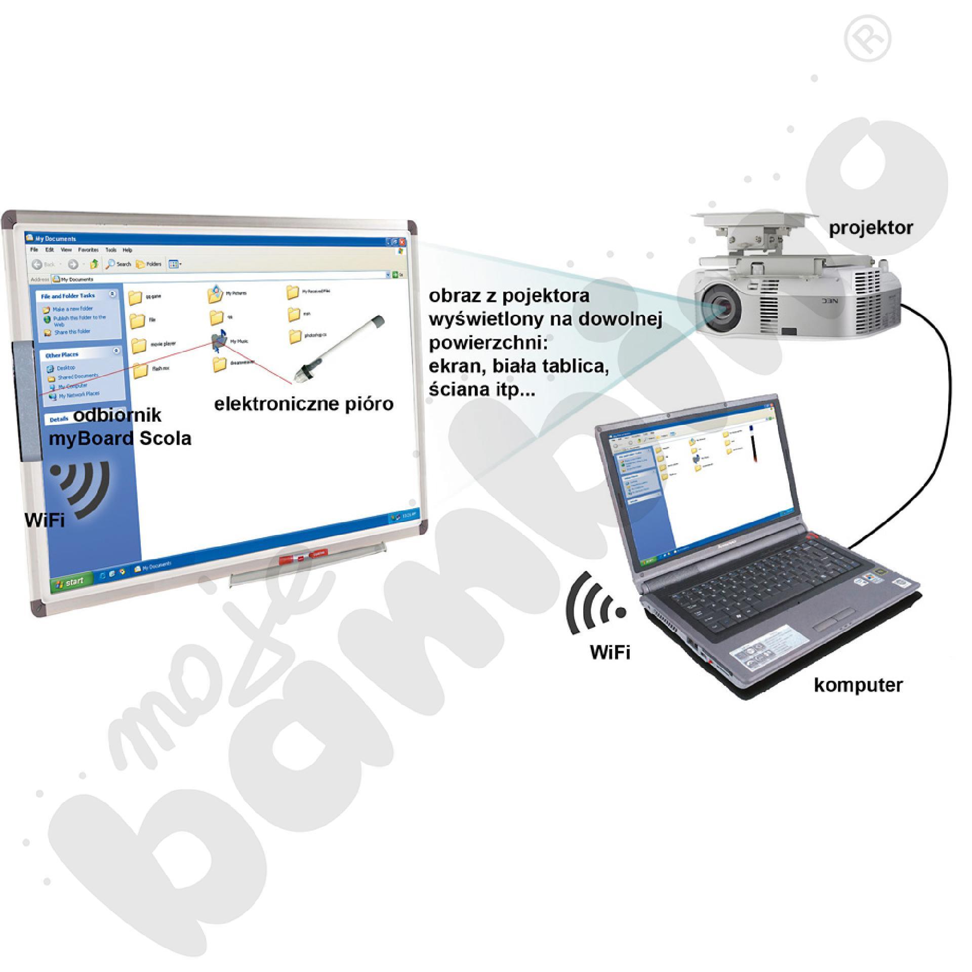 Moduł bezprzewodowego połączenia tablicy myboard z komputerem (2,4 GHz)