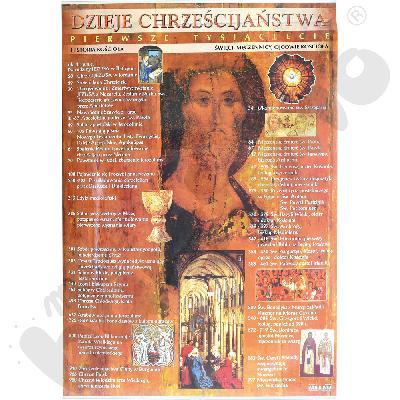 Plansza dydaktyczna - Dzieje chrześcijaństwa I tysiąclecie