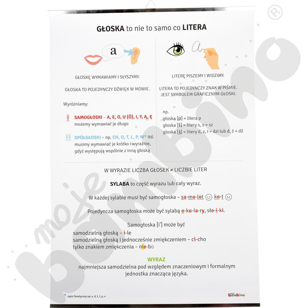 Głoska a litera - plansza