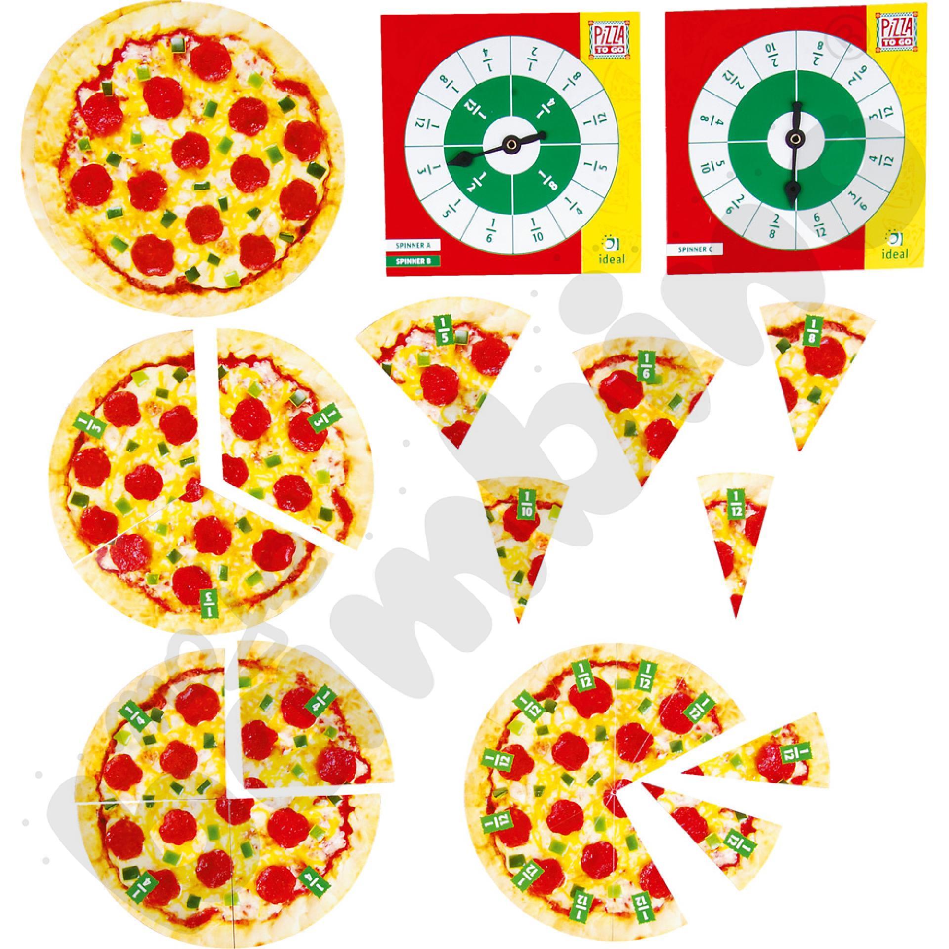 Ułamkowa pizza