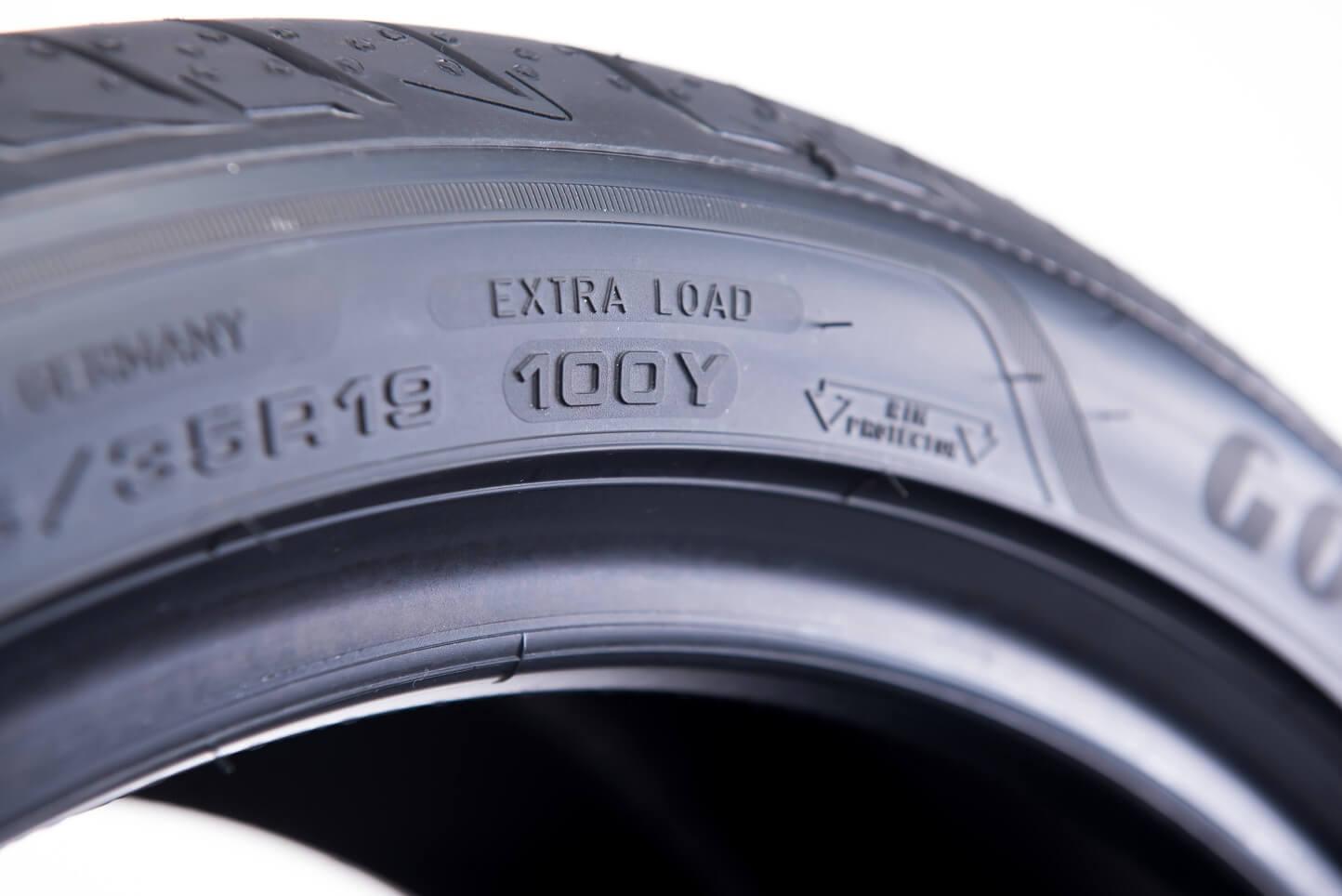 Oznaczenie indeksu prędkości