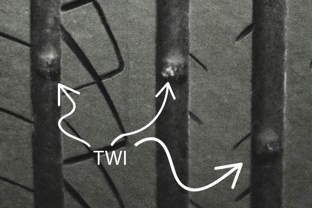 Wskaźnik TWI