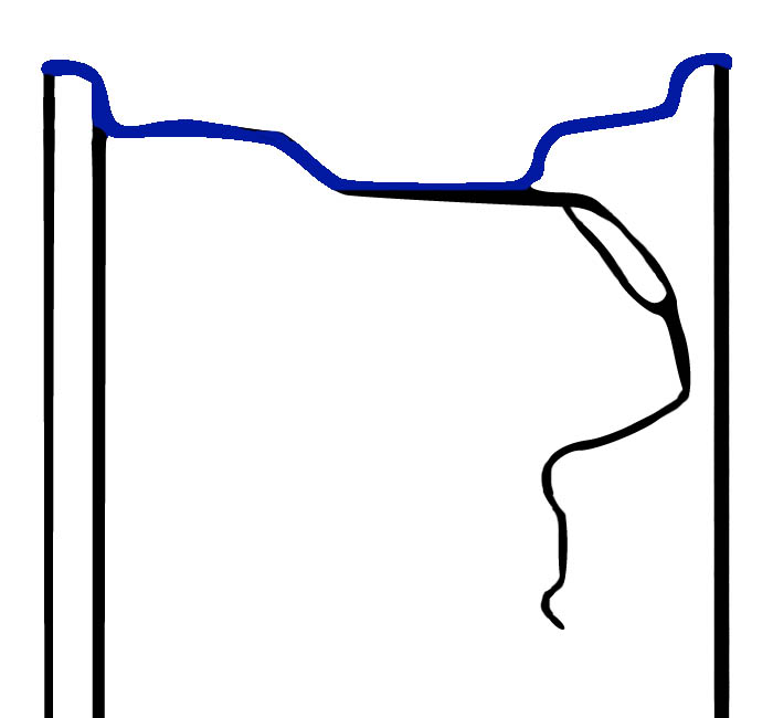 Profil przekroju felgi H2