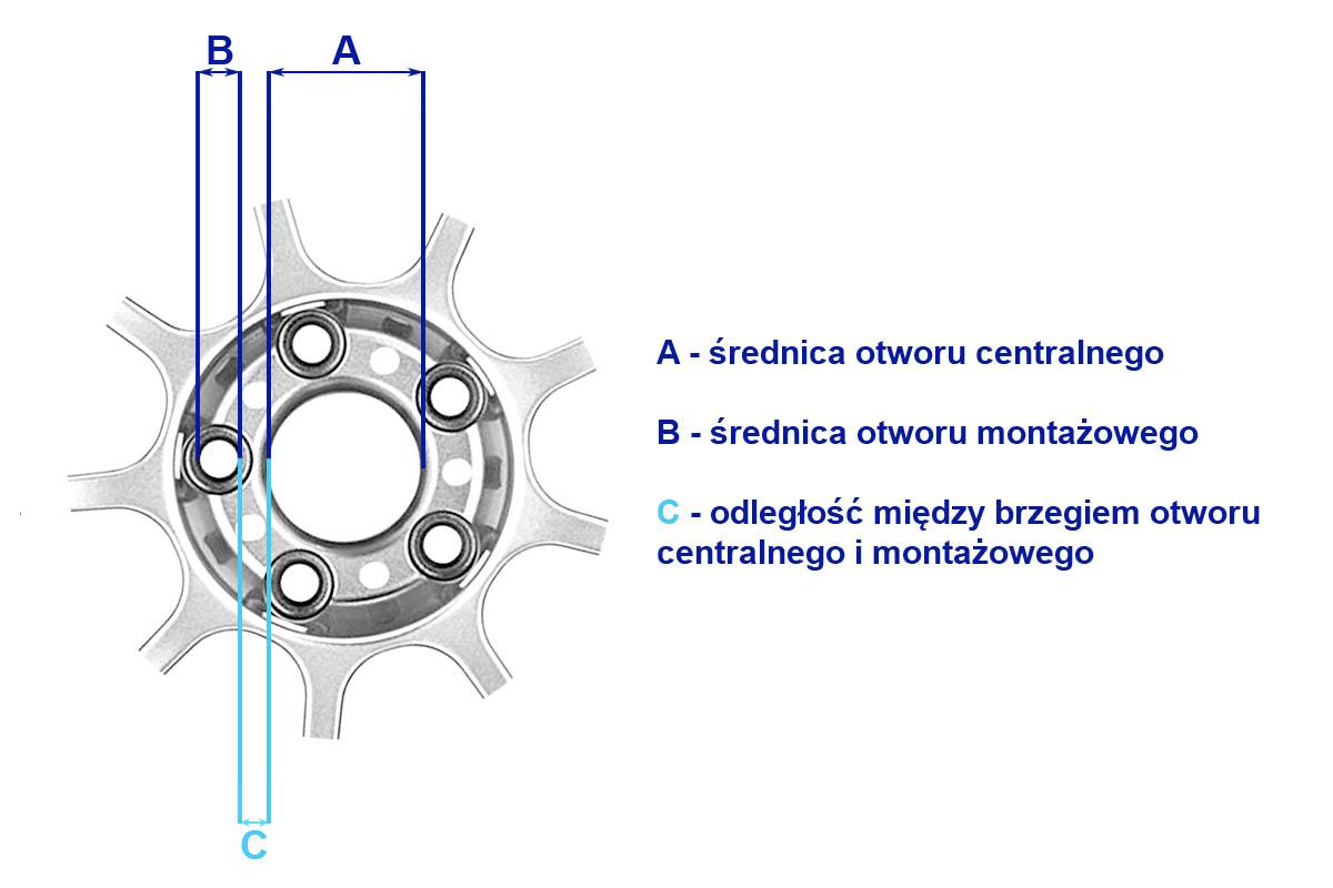 Jak zmierzyć rozstaw śrub w feldze na 5 otworów