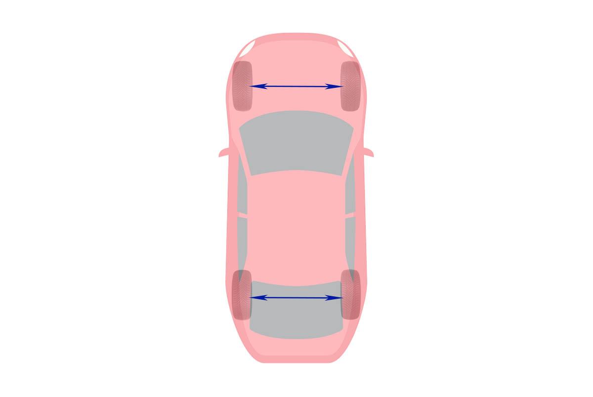 Rotowanieopon – różne rozmiary opon na osiach